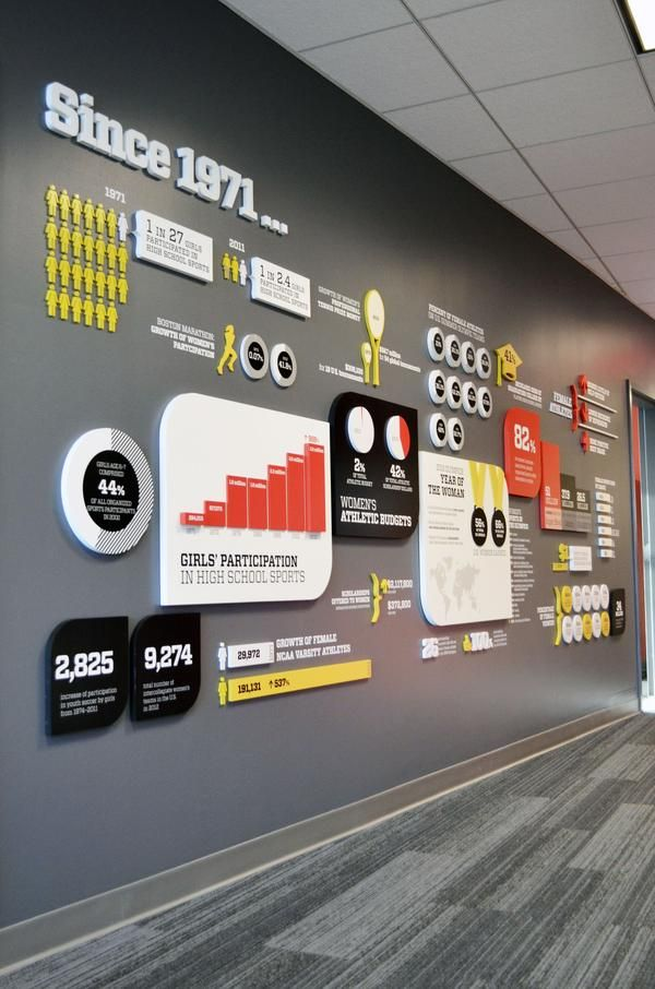 ESPN infographic wall