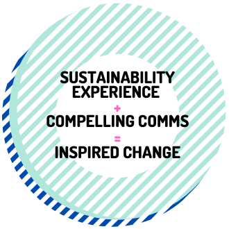 Sustainability experience plus compelling communications equals inspired change